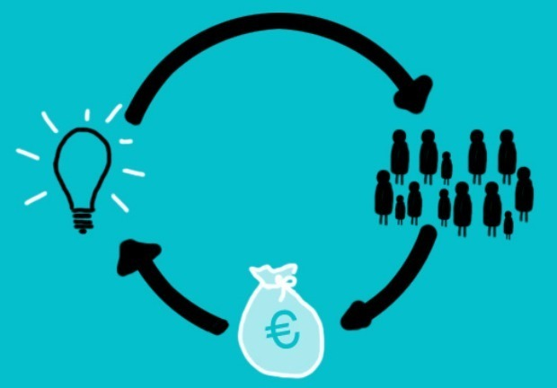 What is Crowdfunding and How Does Crowdfunding Work 2