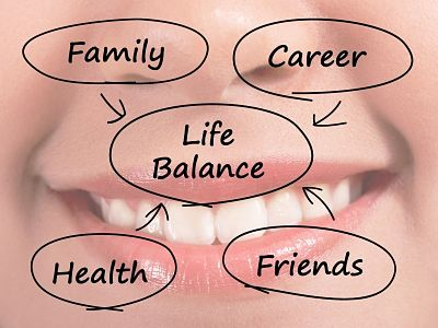 work-life balance the truth